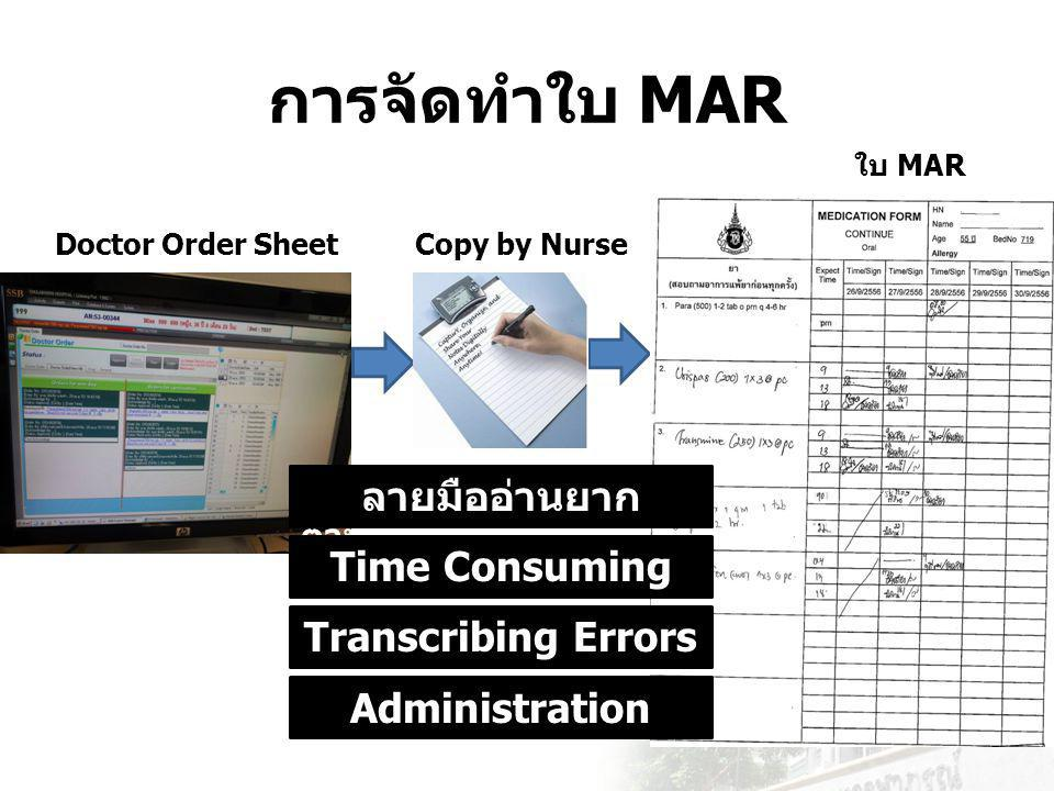 Administration Errors