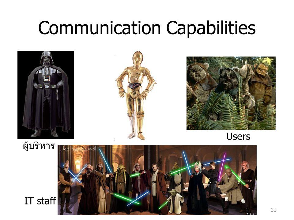 Communication Capabilities
