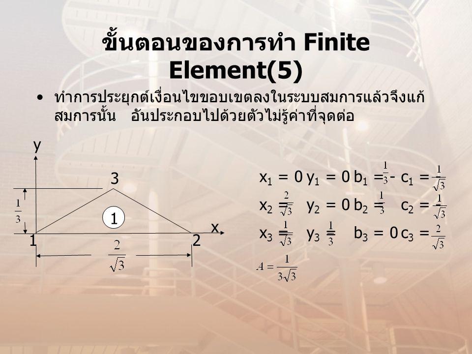 ขั้นตอนของการทำ Finite Element(5)