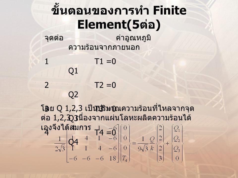 ขั้นตอนของการทำ Finite Element(5ต่อ)