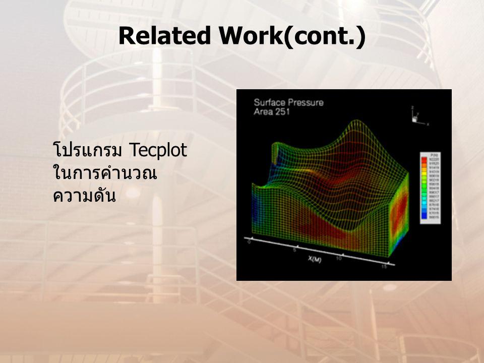 Related Work(cont.) โปรแกรม Tecplot ในการคำนวณความดัน