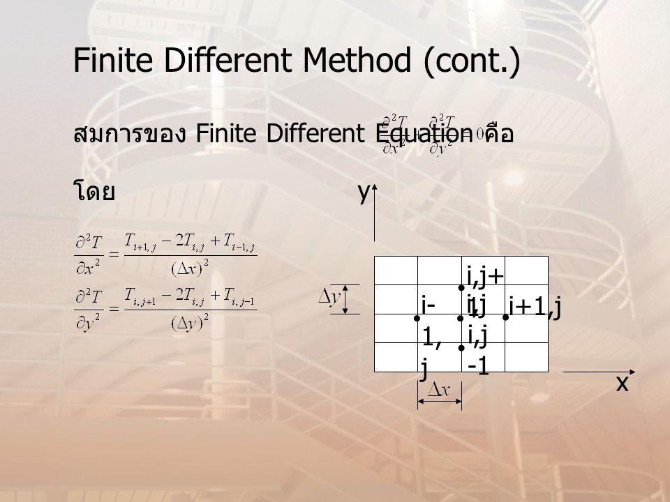 สมการของ Finite Different Equation คือ