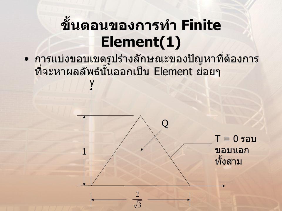 ขั้นตอนของการทำ Finite Element(1)