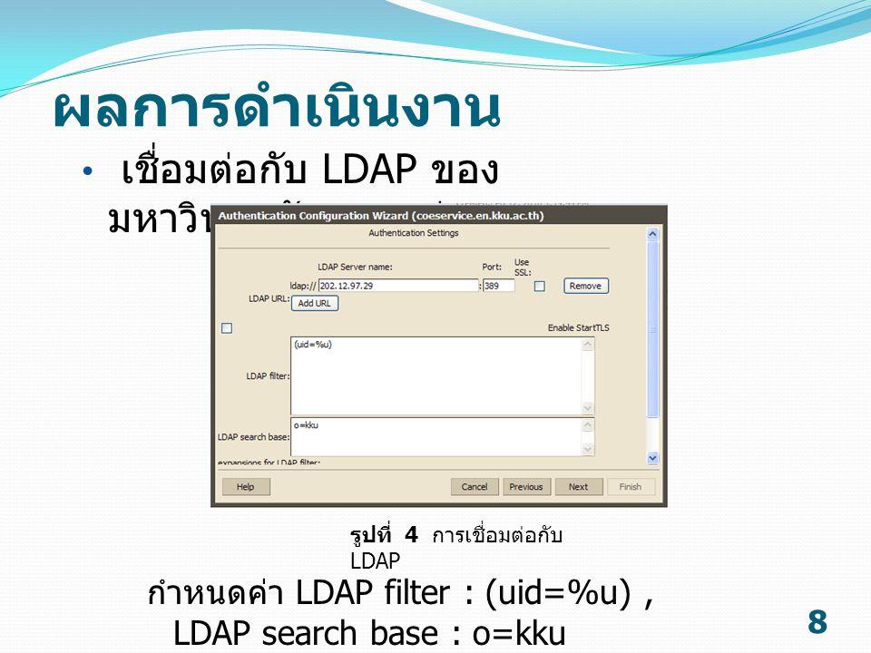 ผลการดำเนินงาน เชื่อมต่อกับ LDAP ของมหาวิทยาลัยขอนแก่น