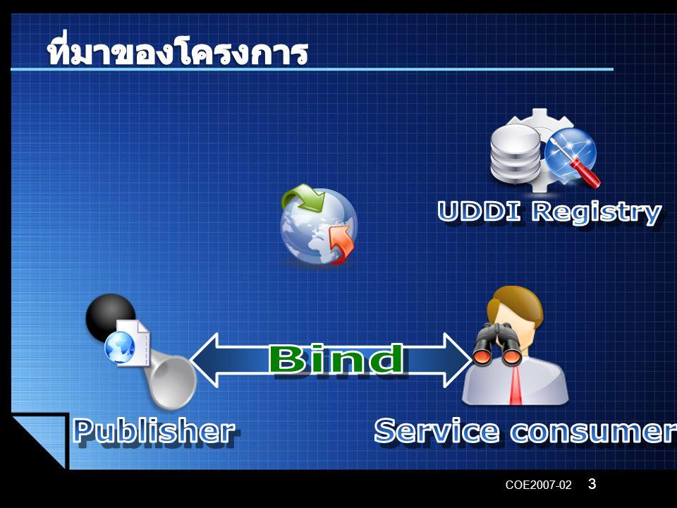 UDDI Registry Bind Publisher Service consumer