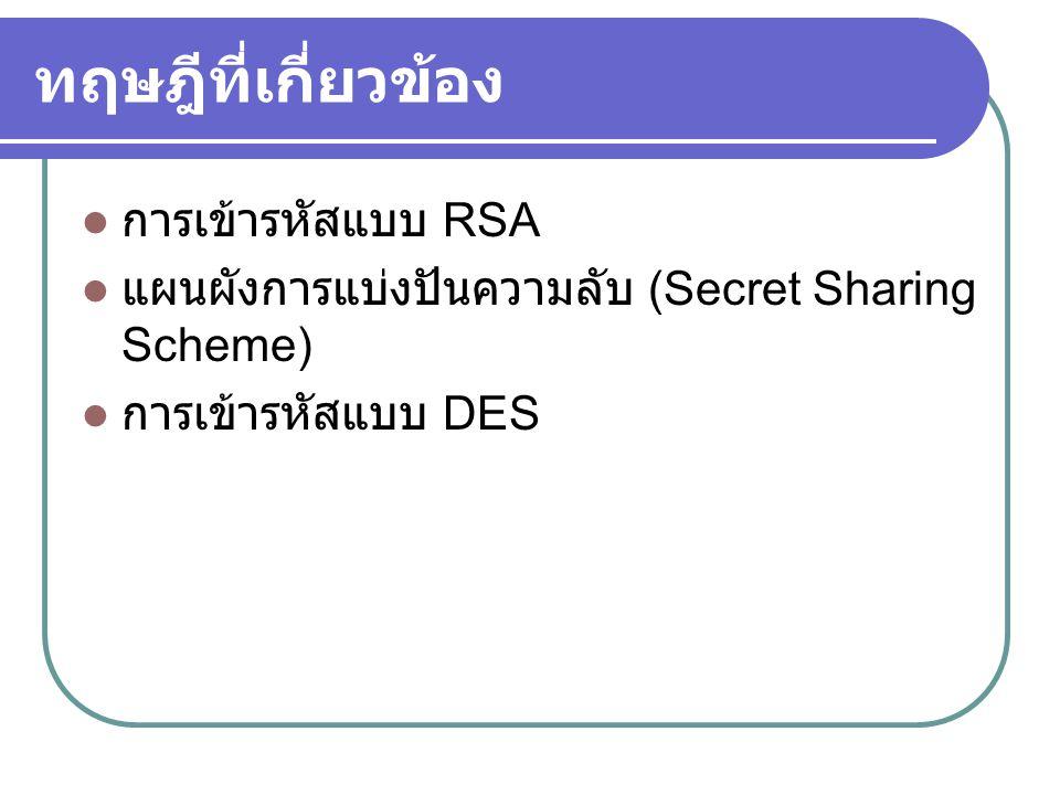 ทฤษฎีที่เกี่ยวข้อง การเข้ารหัสแบบ RSA