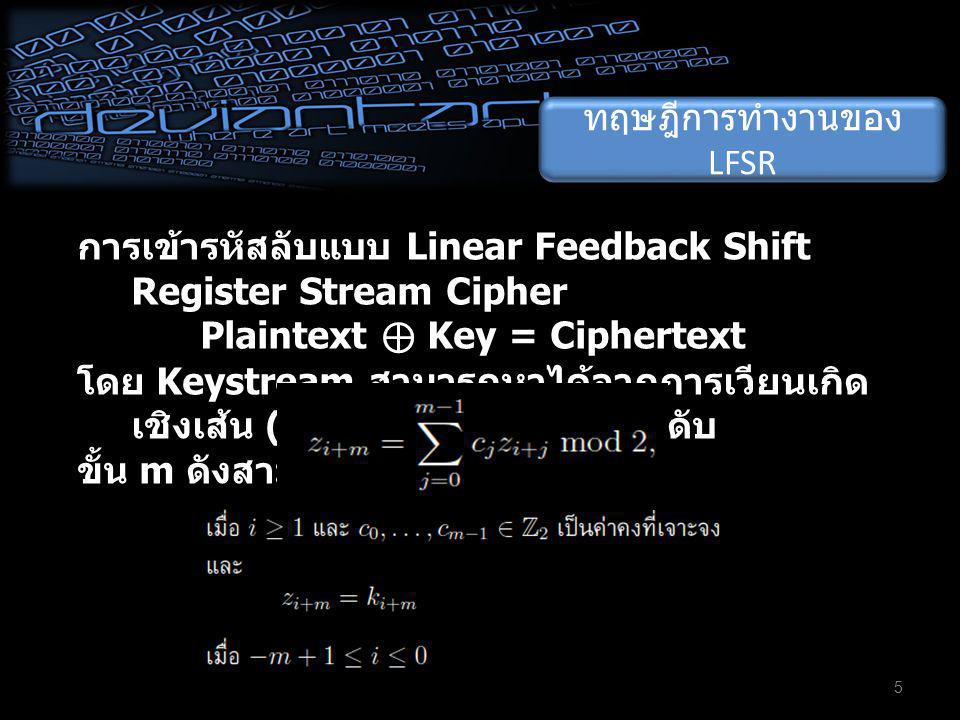 Plaintext ⊕ Key = Ciphertext