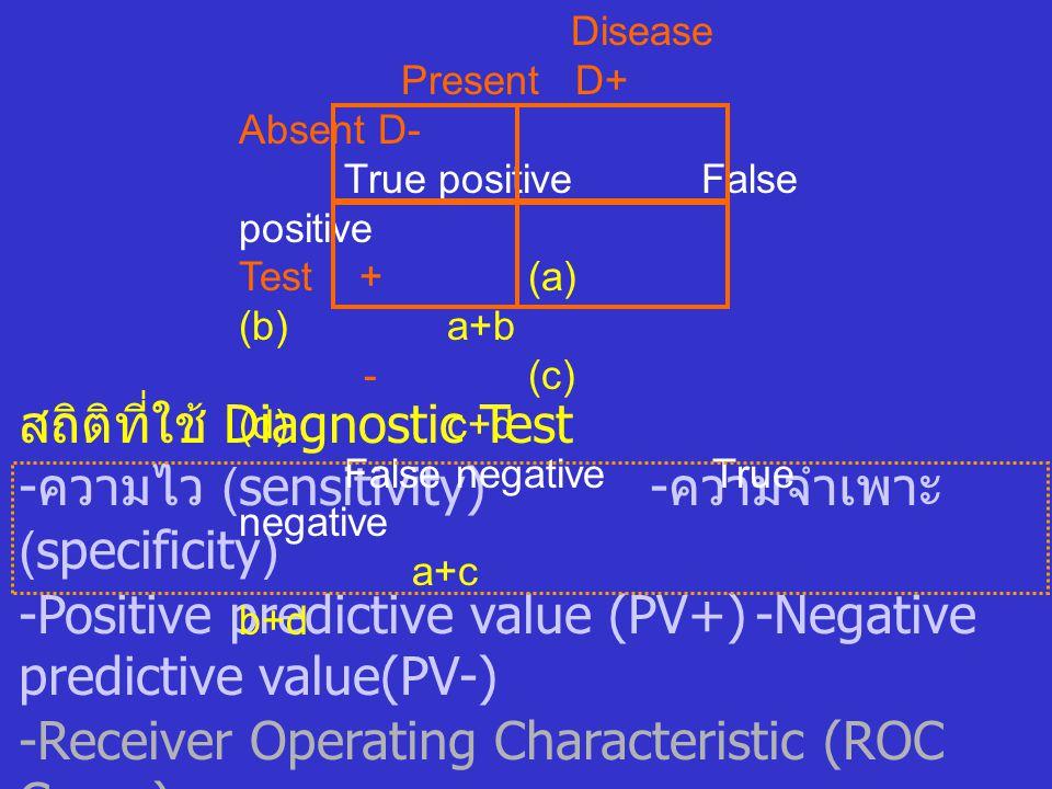 สถิติที่ใช้ Diagnostic Test