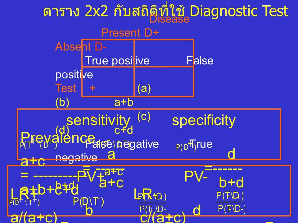 ตาราง 2x2 กับสถิติที่ใช้ Diagnostic Test