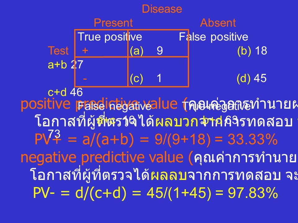 positive predictive value (คุณค่าการทำนายผลบวก)