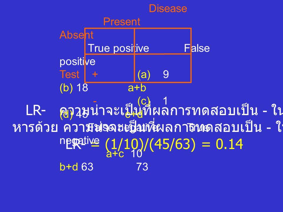 LR- ความน่าจะเป็นที่ผลการทดสอบเป็น - ในกลุ่มที่เป็นโรคจริง