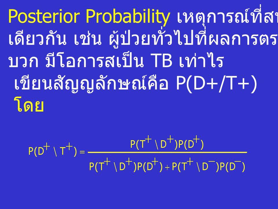 Posterior Probability เหตุการณ์ที่สนใจภายใต้เงื่อนไข