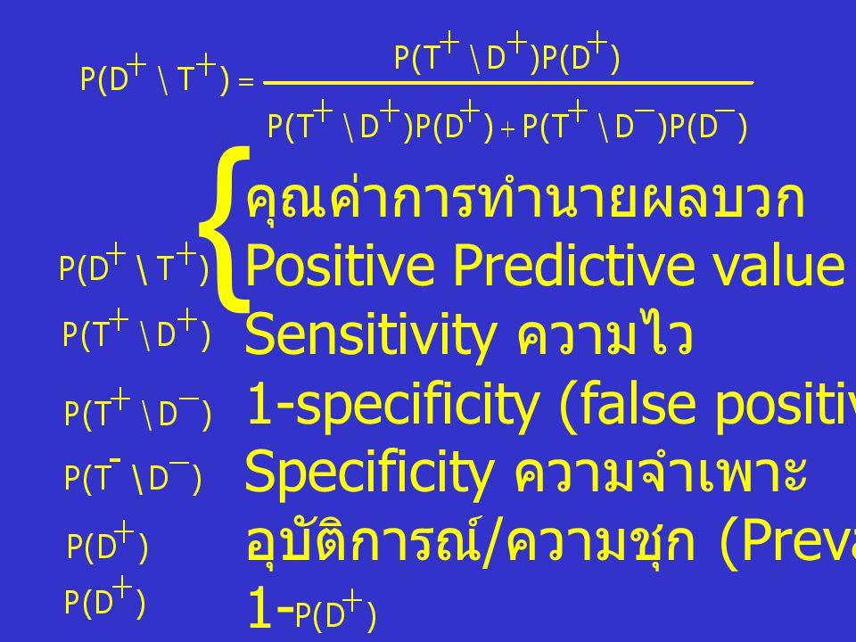 { คุณค่าการทำนายผลบวก Positive Predictive value Sensitivity ความไว