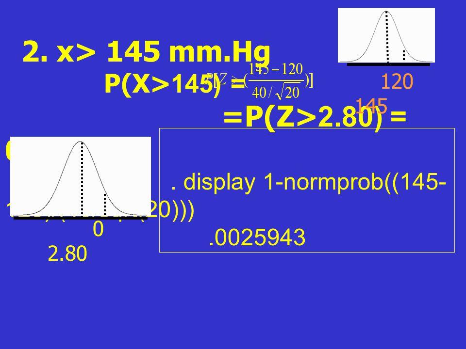 2. x> 145 mm.Hg =P(Z>2.80) = 0.0026 P(X>145) =
