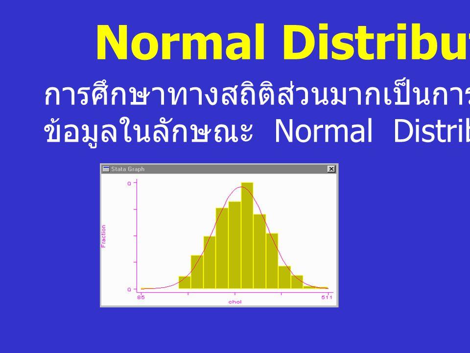 Normal Distribution การศึกษาทางสถิติส่วนมากเป็นการศึกษา