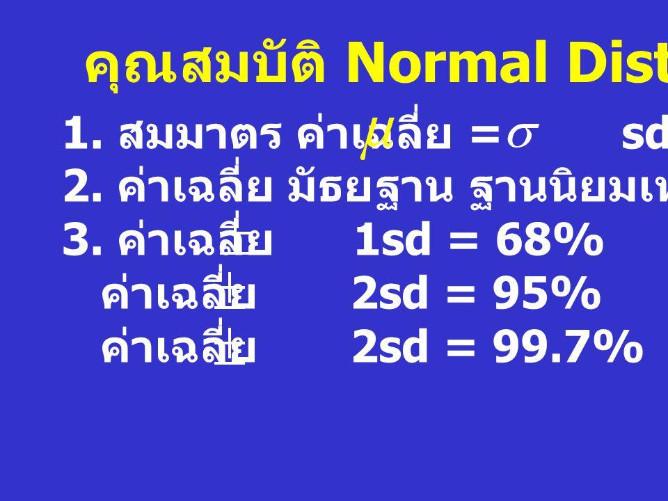 คุณสมบัติ Normal Distribution