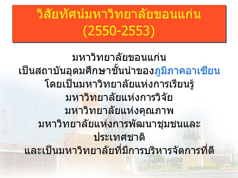 วิสัยทัศน์มหาวิทยาลัยขอนแก่น (2550-2553)