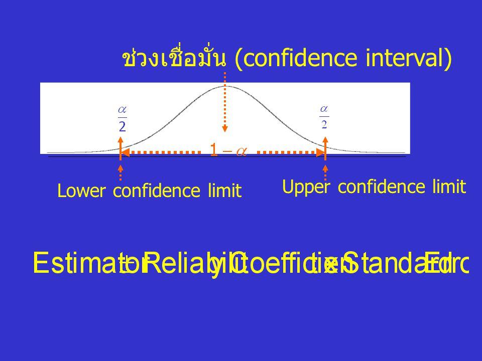 ช่วงเชื่อมั่น (confidence interval)