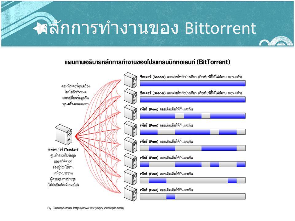 หลักการทำงานของ Bittorrent