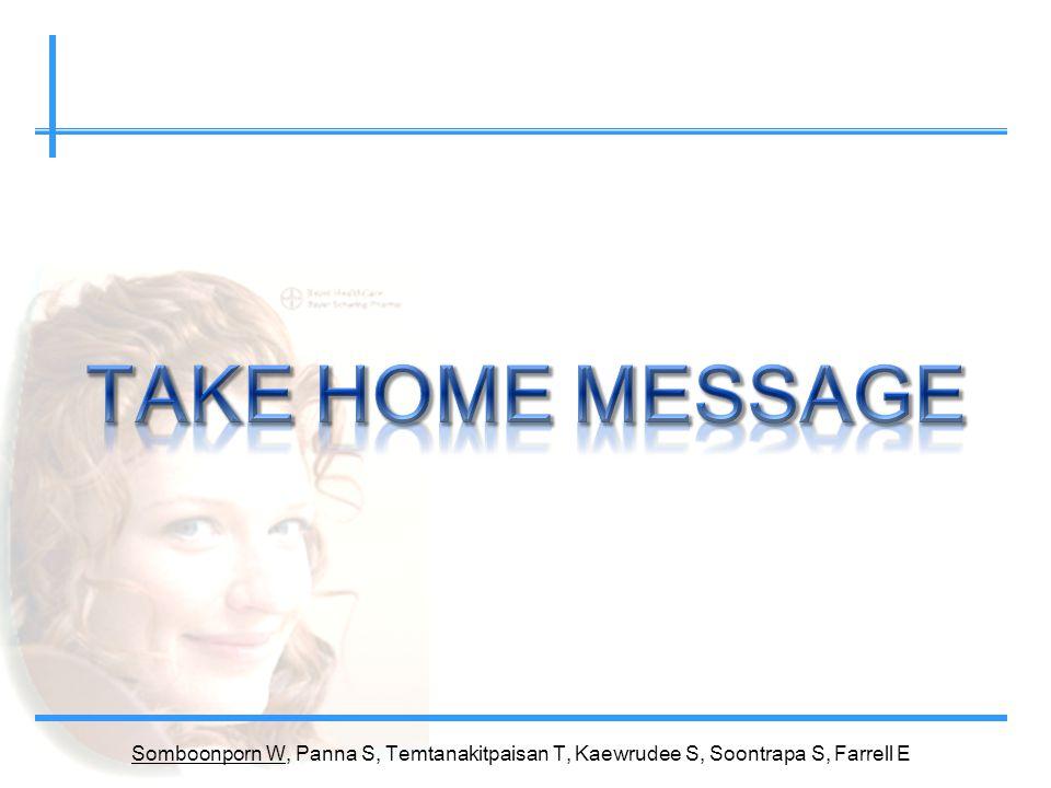 TAKE HOME MESSAGE Somboonporn W, Panna S, Temtanakitpaisan T, Kaewrudee S, Soontrapa S, Farrell E