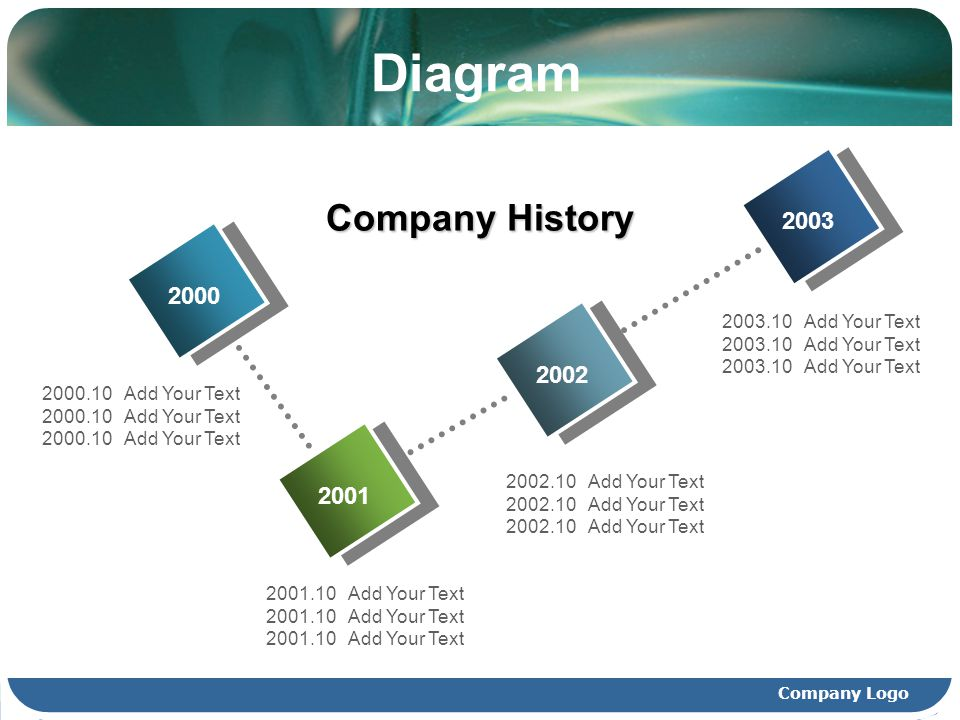 Diagram Company History 2003 2000 2002 2001 2003.10 Add Your Text