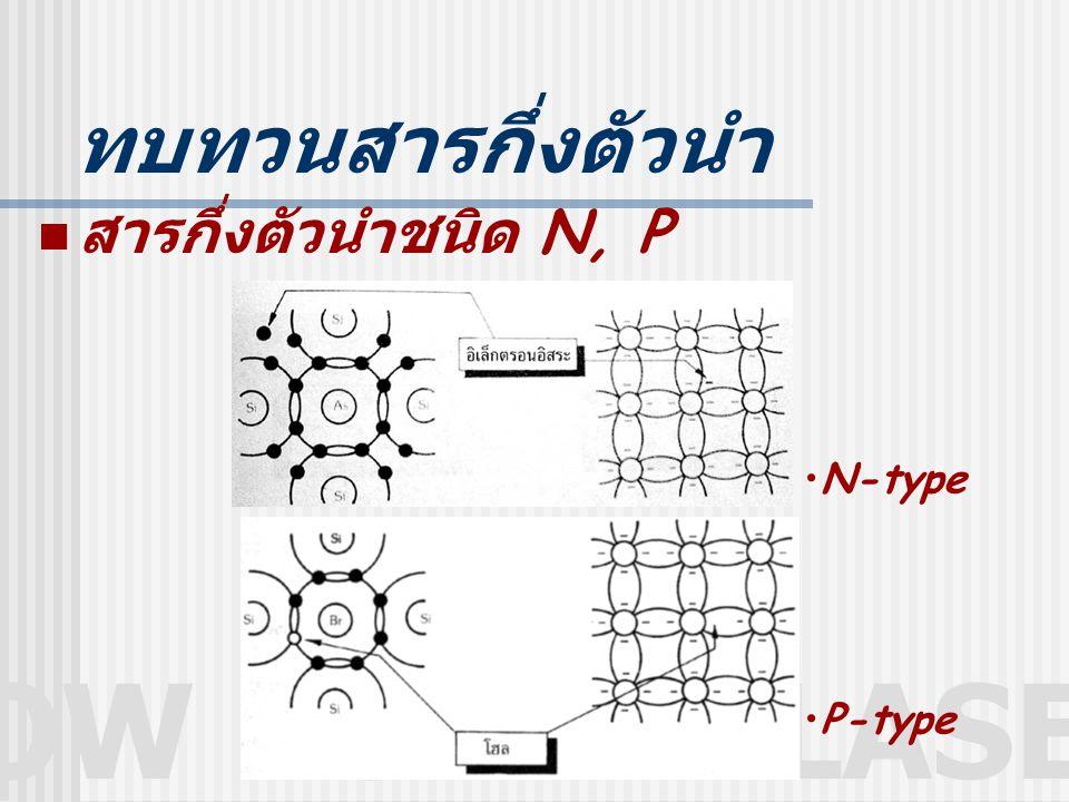 ทบทวนสารกึ่งตัวนำ สารกึ่งตัวนำชนิด N, P N-type P-type