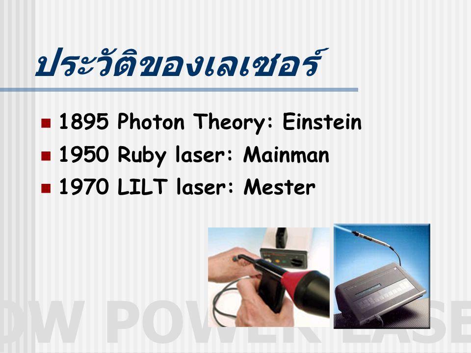 ประวัติของเลเซอร์ 1895 Photon Theory: Einstein