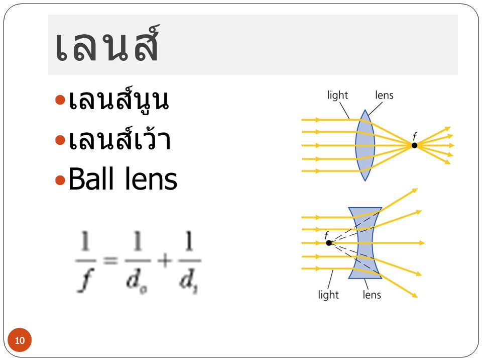 เลนส์ เลนส์นูน เลนส์เว้า Ball lens