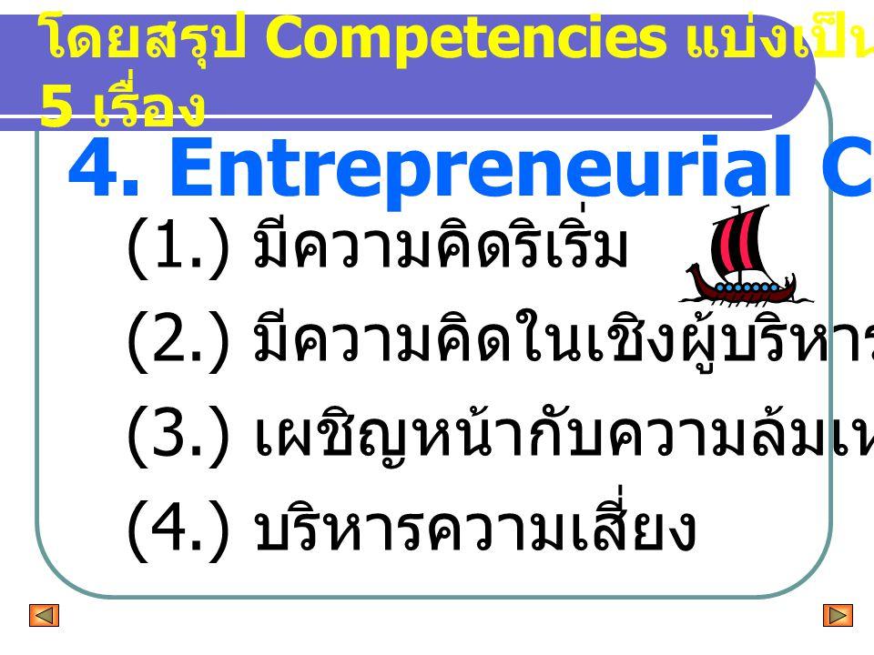 4. Entrepreneurial Competency