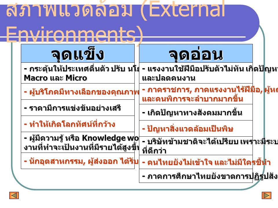 สภาพแวดล้อม (External Environments)
