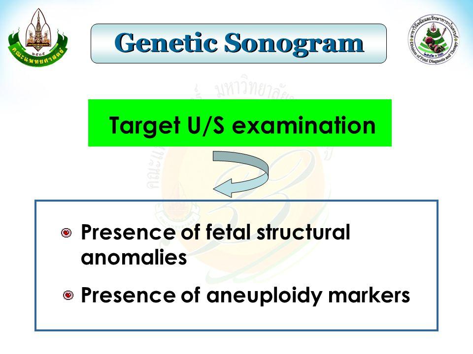 Target U/S examination