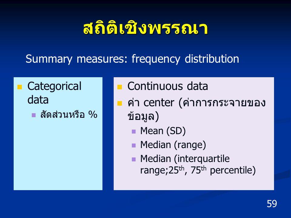 สถิติเชิงพรรณา Summary measures: frequency distribution