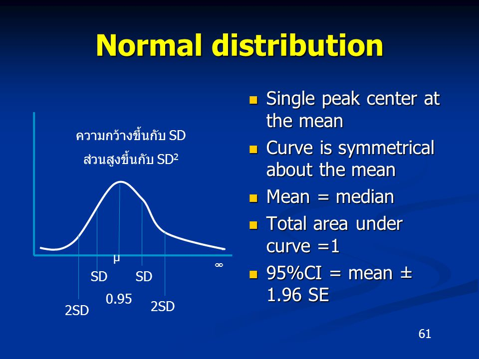 Normal distribution Single peak center at the mean