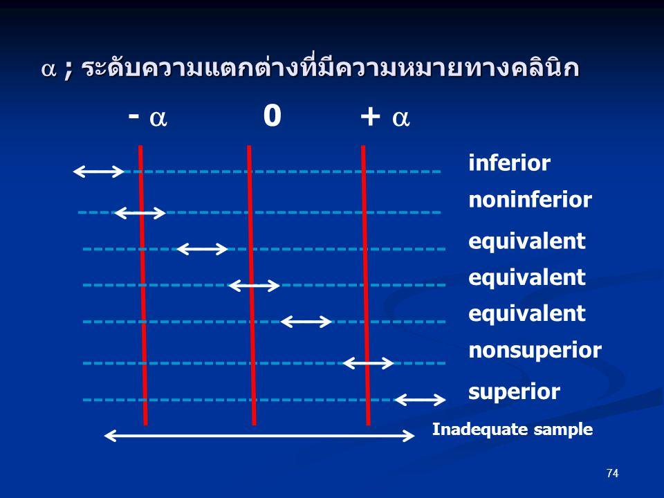  ; ระดับความแตกต่างที่มีความหมายทางคลินิก
