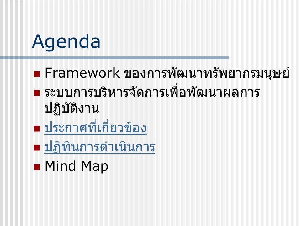 Agenda Framework ของการพัฒนาทรัพยากรมนุษย์