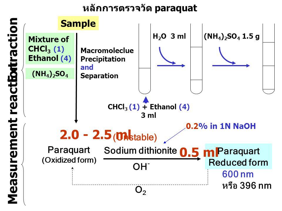 Paraquart (Oxidized form)