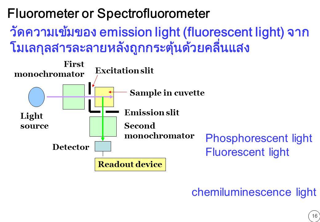 Fluorometer or Spectrofluorometer