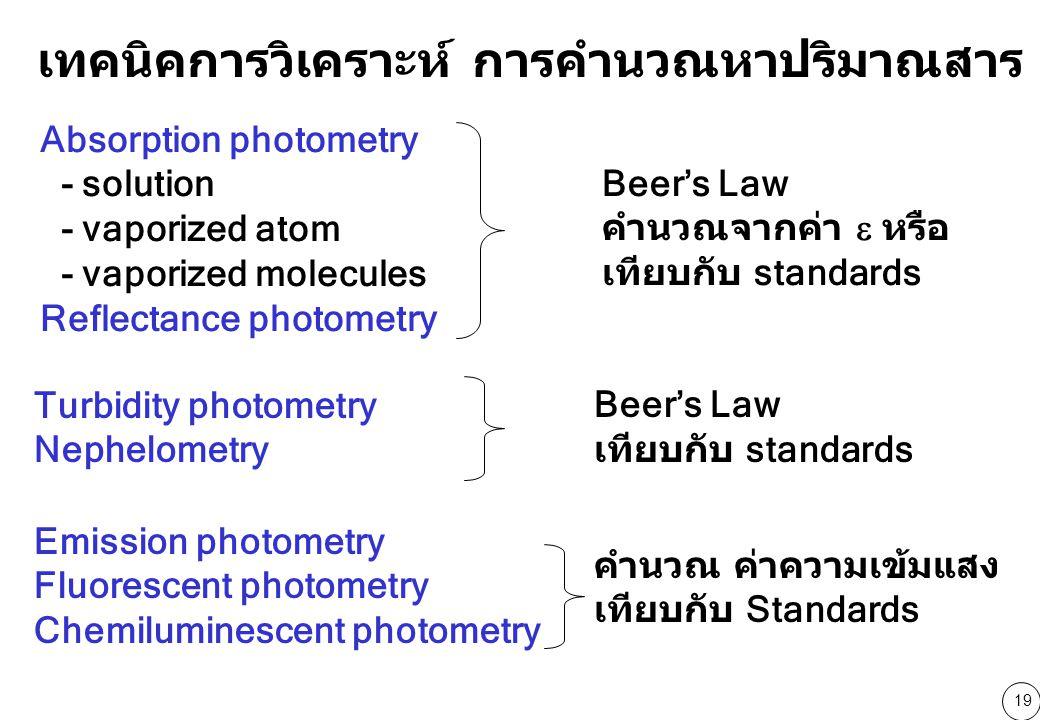 เทคนิคการวิเคราะห์ การคำนวณหาปริมาณสาร Absorption photometry