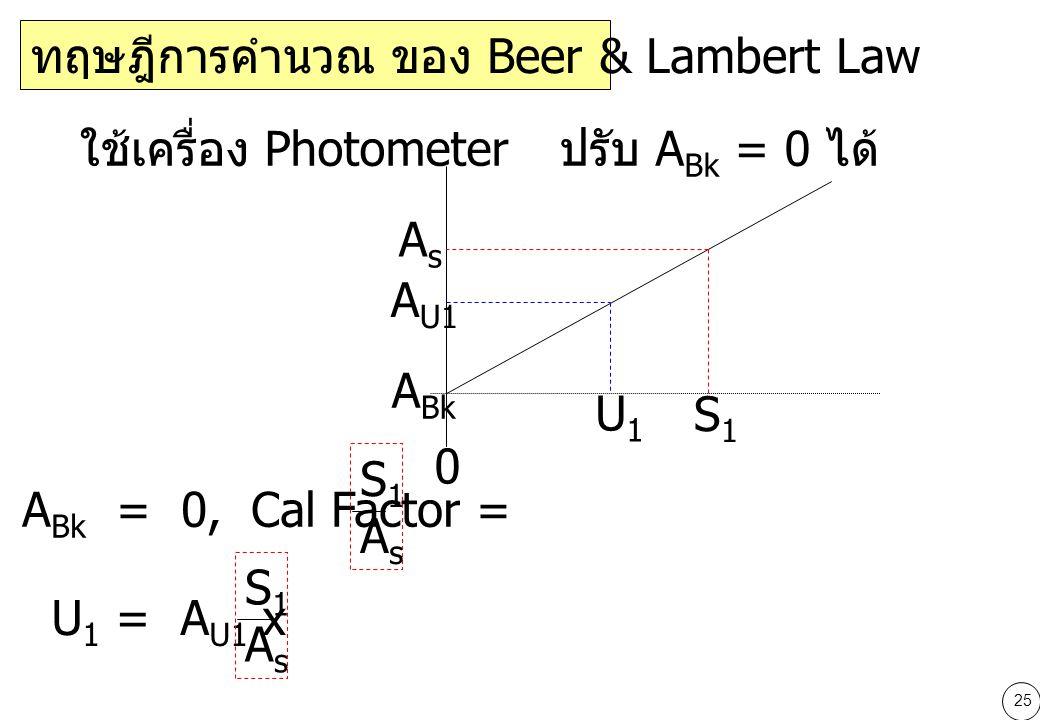 ทฤษฎีการคำนวณ ของ Beer & Lambert Law