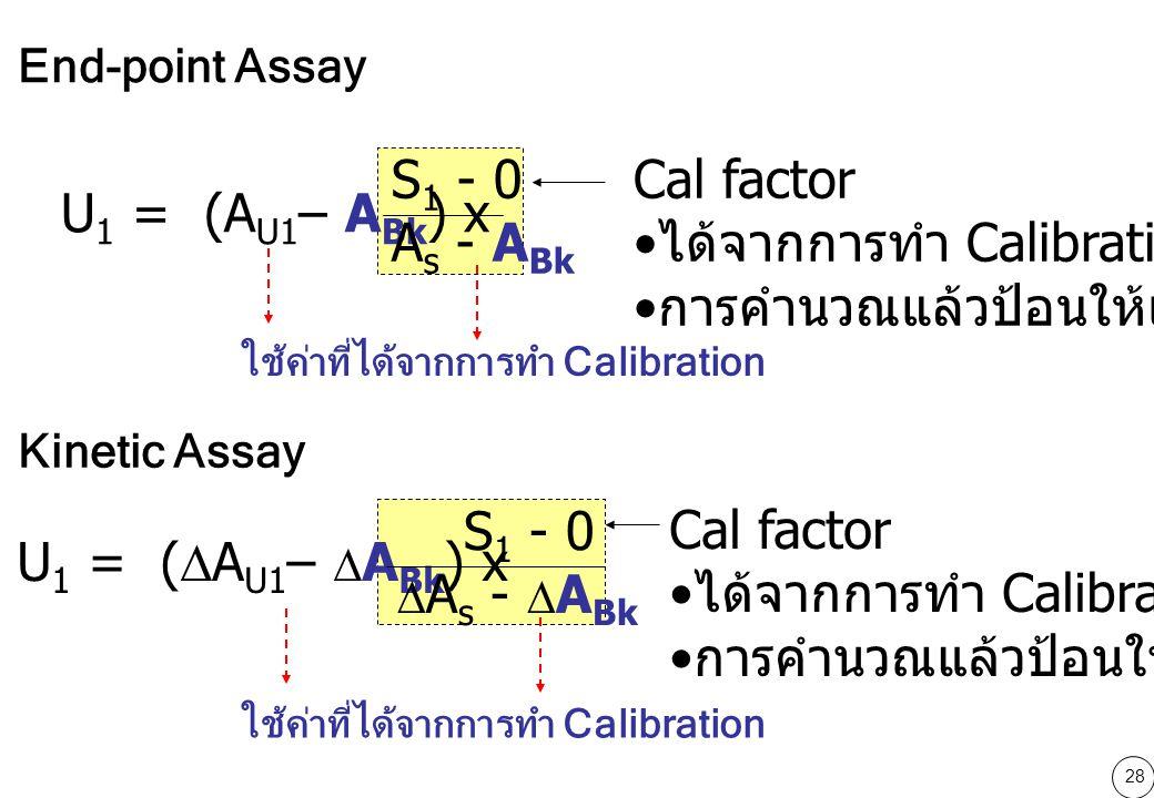 ได้จากการทำ Calibration การคำนวณแล้วป้อนให้เครื่อง U1 = (AU1– ABk) x