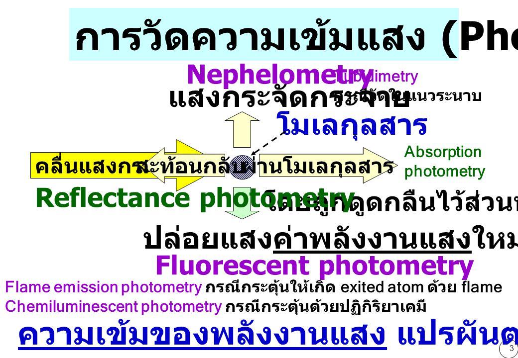 การวัดความเข้มแสง (Photometry)