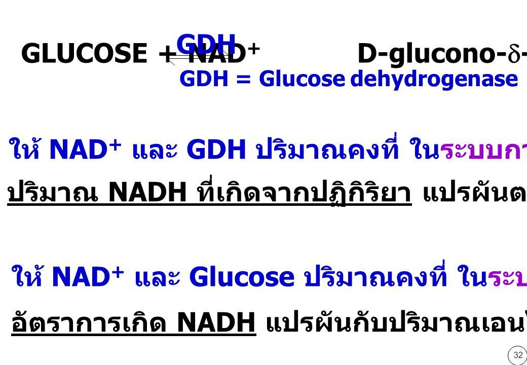 GLUCOSE + NAD+ D-glucono-d-lactone + NADH + H+