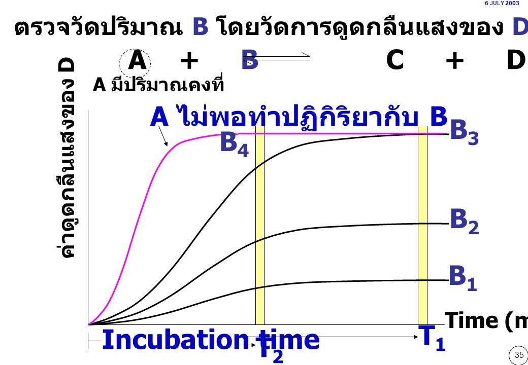 A ไม่พอทำปฏิกิริยากับ B B3 B4