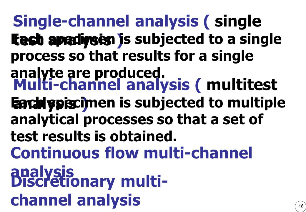Single-channel analysis ( single test analysis )