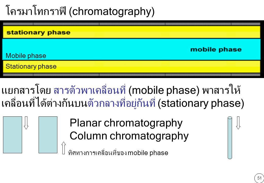 โครมาโทกราฟี (chromatography)