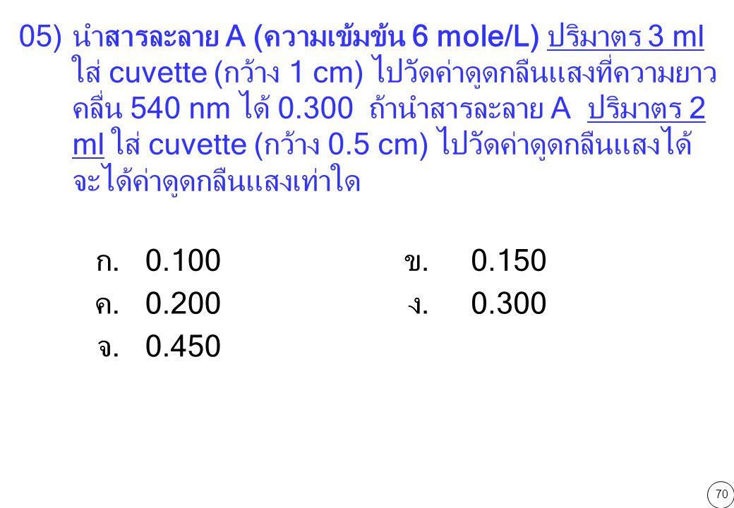 05) นำสารละลาย A (ความเข้มข้น 6 mole/L) ปริมาตร 3 ml ใส่ cuvette (กว้าง 1 cm) ไปวัดค่าดูดกลืนแสงที่ความยาวคลื่น 540 nm ได้ 0.300 ถ้านำสารละลาย A ปริมาตร 2 ml ใส่ cuvette (กว้าง 0.5 cm) ไปวัดค่าดูดกลืนแสงได้จะได้ค่าดูดกลืนแสงเท่าใด