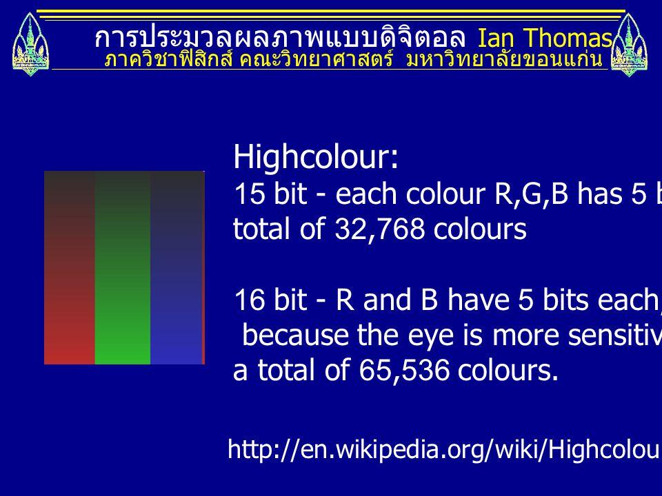 Highcolour: การประมวลผลภาพแบบดิจิตอล Ian Thomas