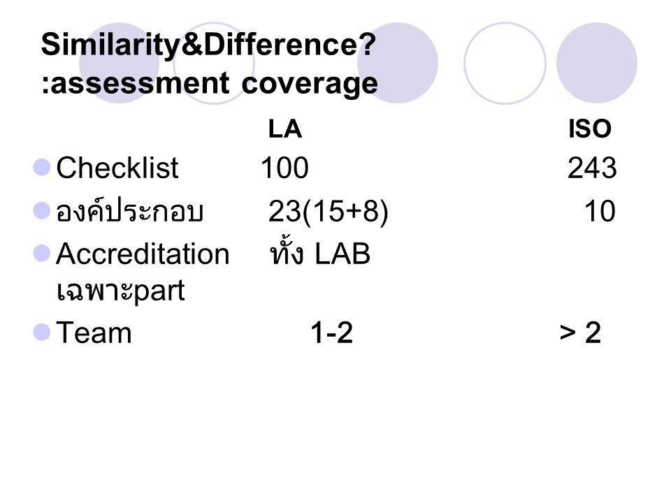 Similarity&Difference :assessment coverage
