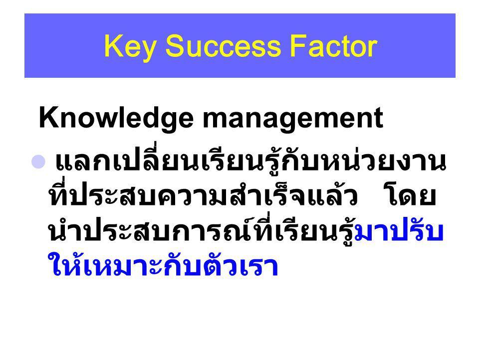 Key Success Factor Knowledge management