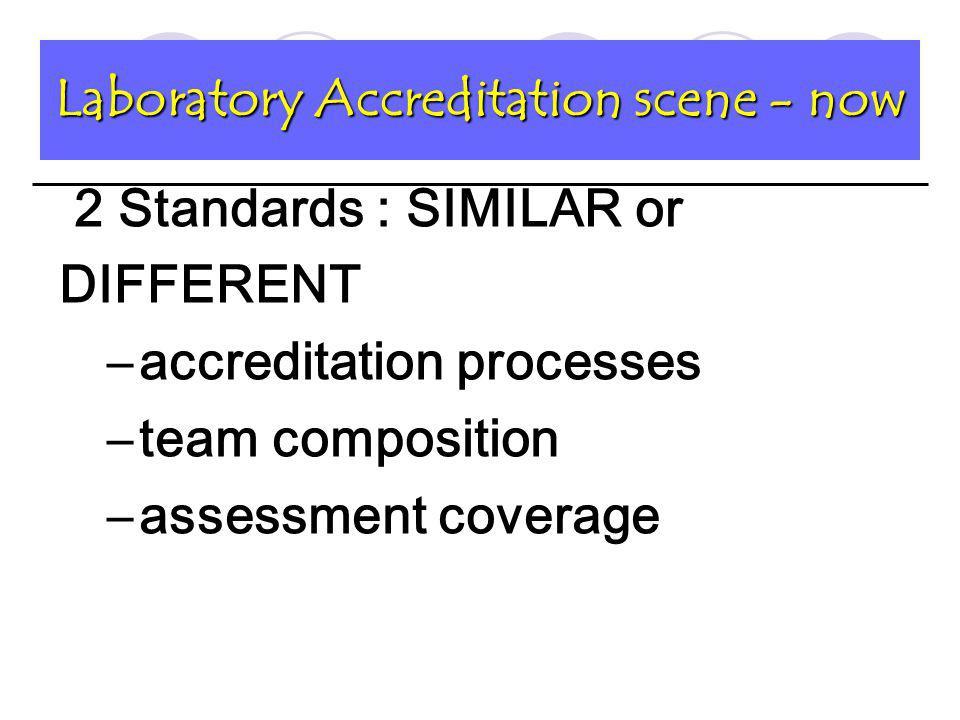 Laboratory Accreditation scene - now